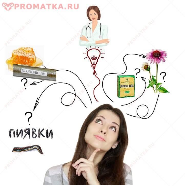Народные методы при эндометриозе